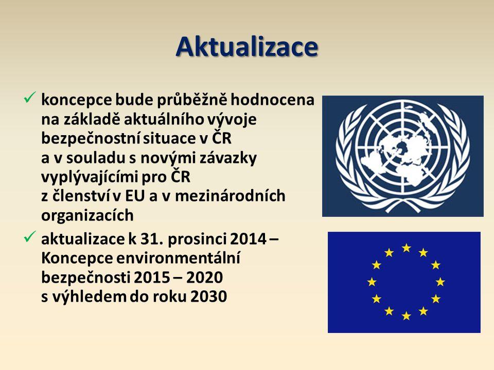 Aktualizace koncepce bude průběžně hodnocena na základě aktuálního vývoje bezpečnostní situace v ČR a v souladu s novými závazky vyplývajícími pro ČR z členství v EU a v mezinárodních organizacích aktualizace k 31.