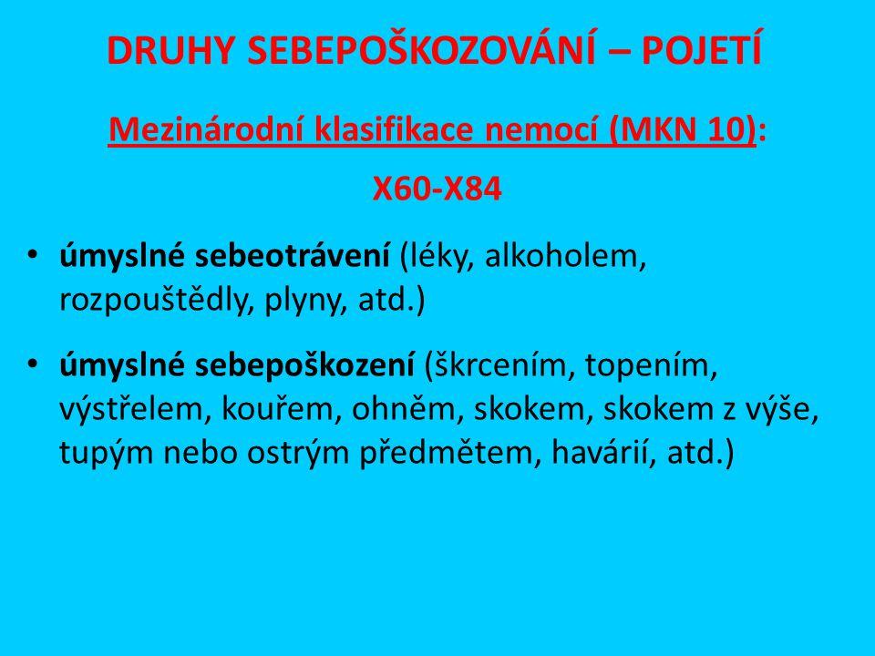 DRUHY SEBEPOŠKOZOVÁNÍ – POJETÍ Mezinárodní klasifikace nemocí (MKN 10): X60-X84 úmyslné sebeotrávení (léky, alkoholem, rozpouštědly, plyny, atd.) úmyslné sebepoškození (škrcením, topením, výstřelem, kouřem, ohněm, skokem, skokem z výše, tupým nebo ostrým předmětem, havárií, atd.)