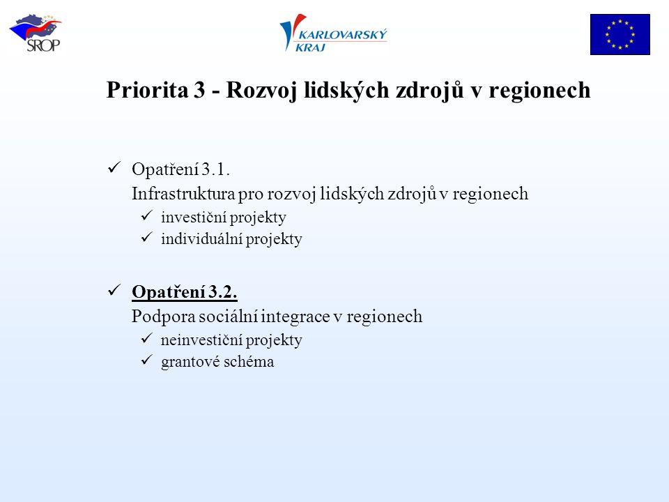 Priorita 3 - Rozvoj lidských zdrojů v regionech Opatření 3.1. Infrastruktura pro rozvoj lidských zdrojů v regionech investiční projekty individuální p