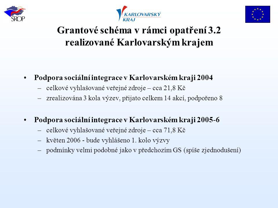 Grantové schéma v rámci opatření 3.2 realizované Karlovarským krajem Podpora sociální integrace v Karlovarském kraji 2004 –celkové vyhlašované veřejné zdroje – cca 21,8 Kč –zrealizována 3 kola výzev, přijato celkem 14 akcí, podpořeno 8 Podpora sociální integrace v Karlovarském kraji 2005-6 –celkové vyhlašované veřejné zdroje – cca 71,8 Kč –květen 2006 - bude vyhlášeno 1.