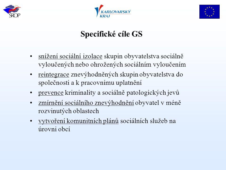 Specifické cíle GS snížení sociální izolace skupin obyvatelstva sociálně vyloučených nebo ohrožených sociálním vyloučením reintegrace znevýhodněných s