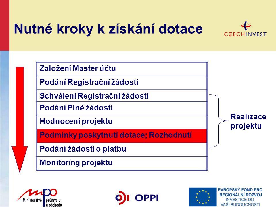 Nutné kroky k získání dotace Založení Master účtu Podání Registrační žádosti Schválení Registrační žádosti Podání Plné žádosti Hodnocení projektu Podm