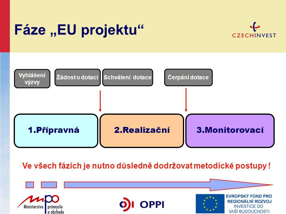 """Fáze """"EU projektu"""" 1.Přípravná2.Realizační3.Monitorovací Ve všech fázích je nutno důsledně dodržovat metodické postupy ! Čerpání dotaceSchválení dotac"""