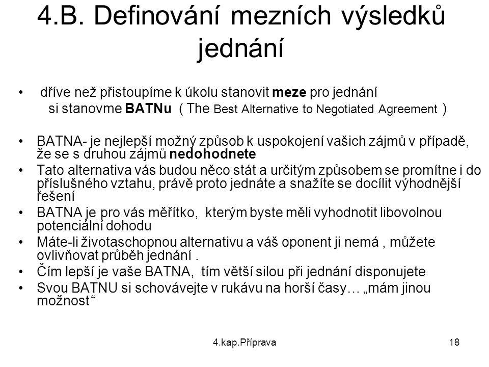 4.kap.Příprava18 4.B. Definování mezních výsledků jednání dříve než přistoupíme k úkolu stanovit meze pro jednání si stanovme BATNu ( The Best Alterna