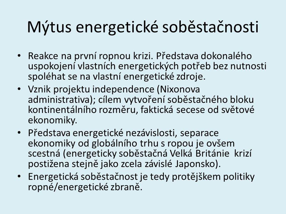 Mýtus energetické soběstačnosti Reakce na první ropnou krizi. Představa dokonalého uspokojení vlastních energetických potřeb bez nutnosti spoléhat se