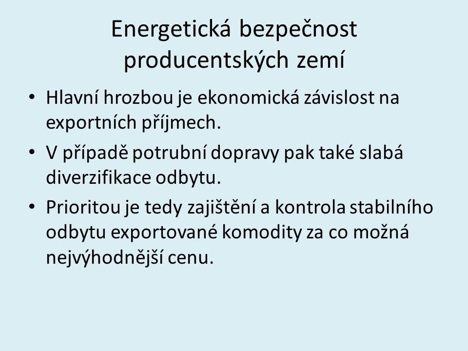 Energetická bezpečnost producentských zemí Hlavní hrozbou je ekonomická závislost na exportních příjmech. V případě potrubní dopravy pak také slabá di