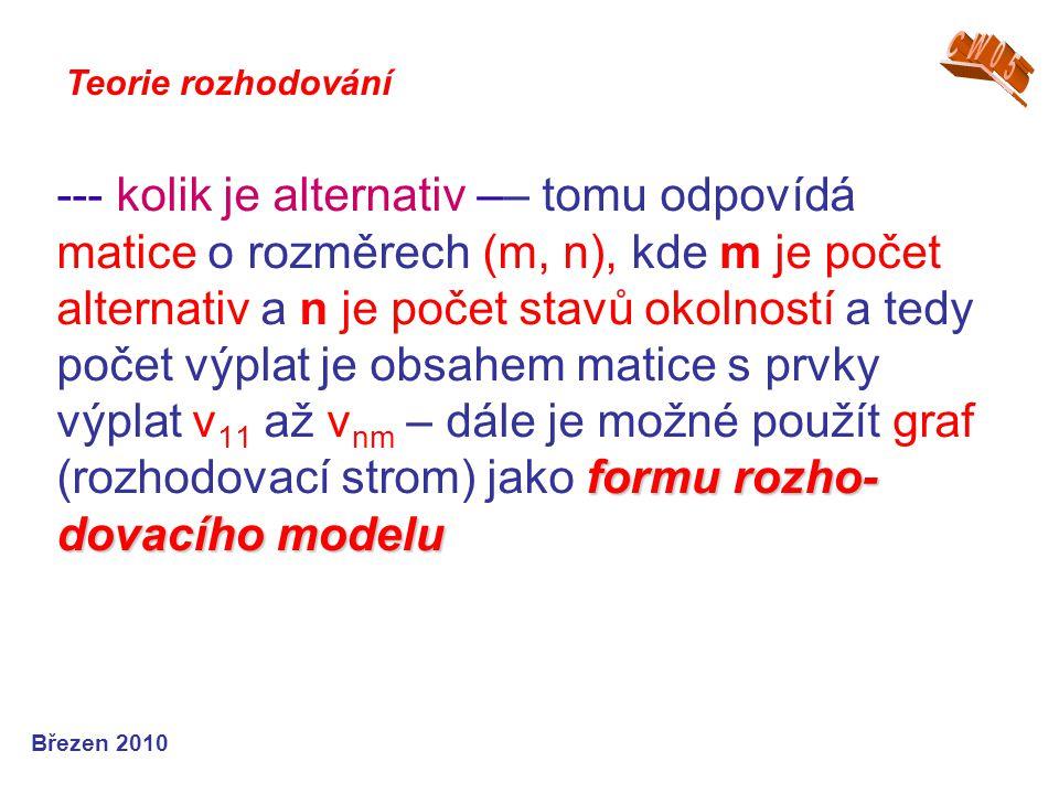 formu rozho- dovacího modelu --- kolik je alternativ –– tomu odpovídá matice o rozměrech (m, n), kde m je počet alternativ a n je počet stavů okolnost