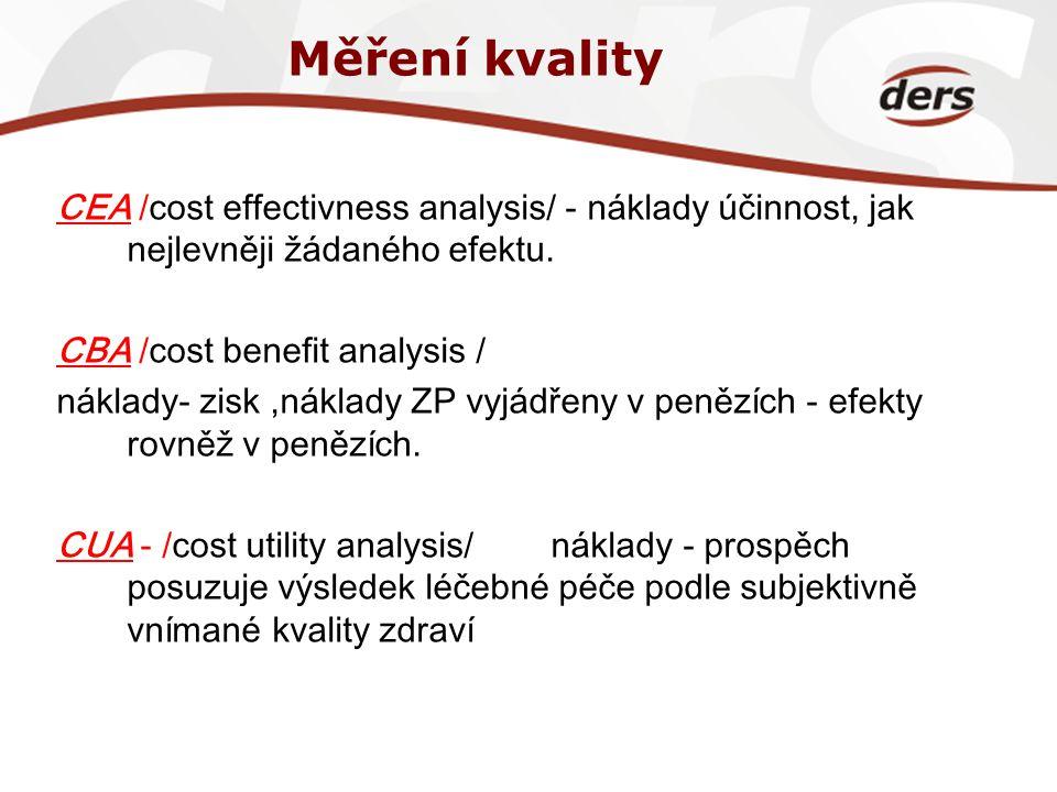 Měření kvality CEA /cost effectivness analysis/ - náklady účinnost, jak nejlevněji žádaného efektu. CBA /cost benefit analysis / náklady- zisk,náklady