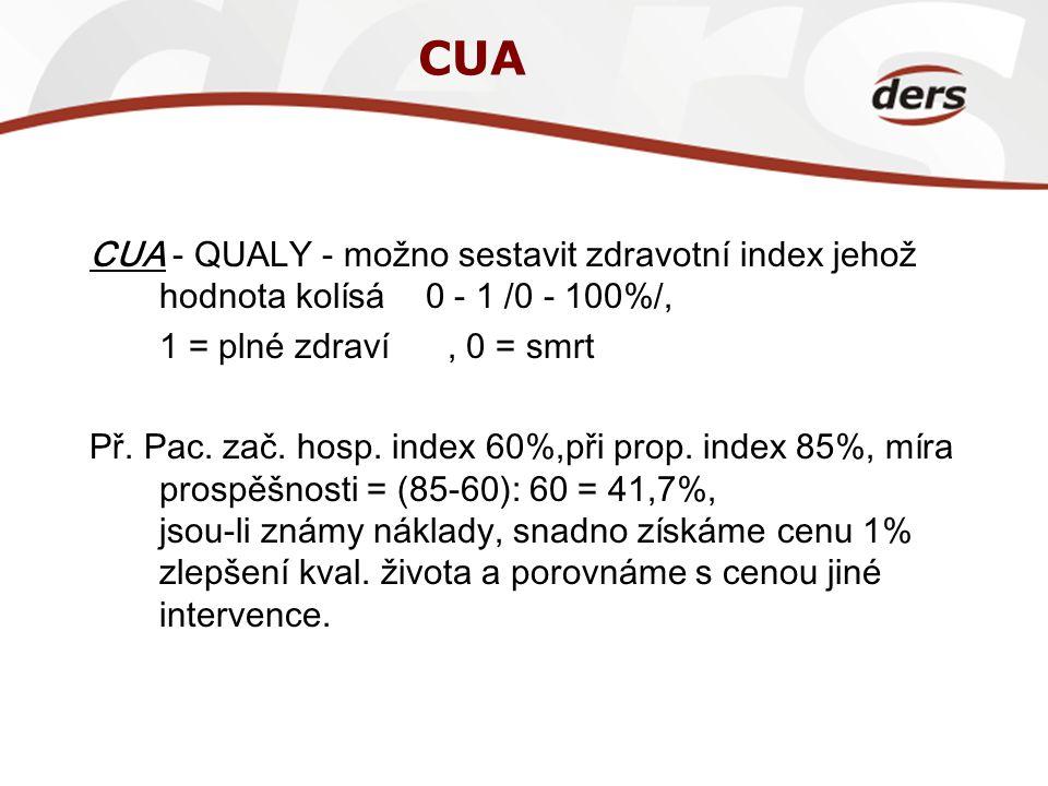 CUA CUA - QUALY - možno sestavit zdravotní index jehož hodnota kolísá 0 - 1 /0 - 100%/, 1 = plné zdraví, 0 = smrt Př. Pac. zač. hosp. index 60%,při pr