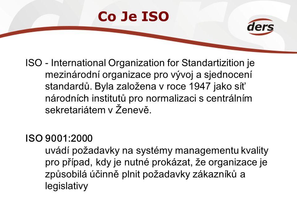 Co Je ISO ISO - International Organization for Standartizition je mezinárodní organizace pro vývoj a sjednocení standardů. Byla založena v roce 1947 j