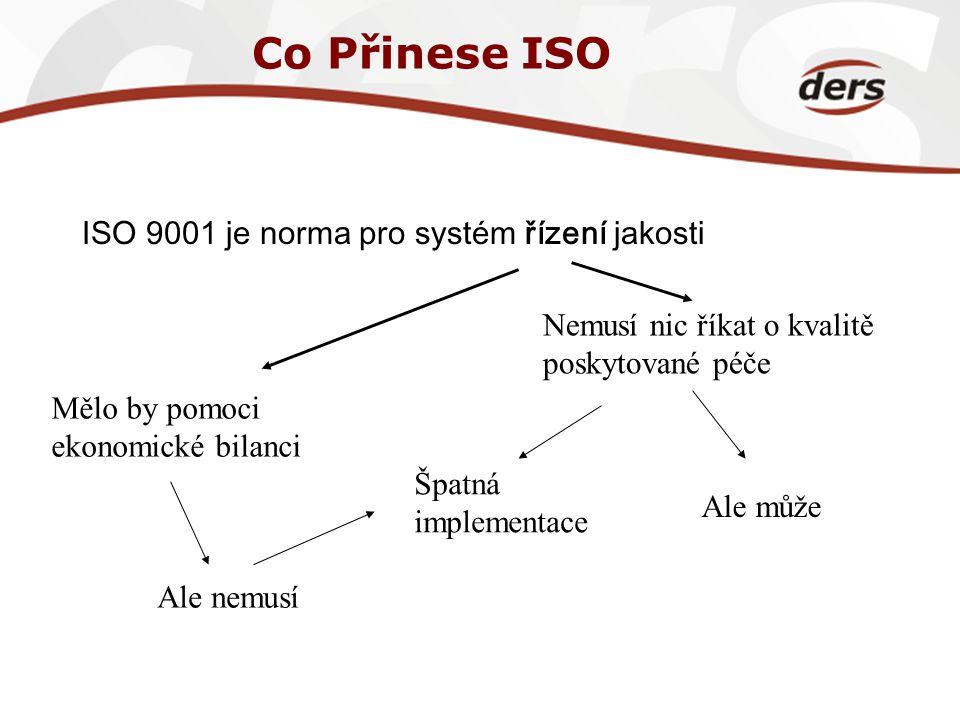 Co Přinese ISO ISO 9001 je norma pro systém řízení jakosti Mělo by pomoci ekonomické bilanci Nemusí nic říkat o kvalitě poskytované péče Ale nemusí Al