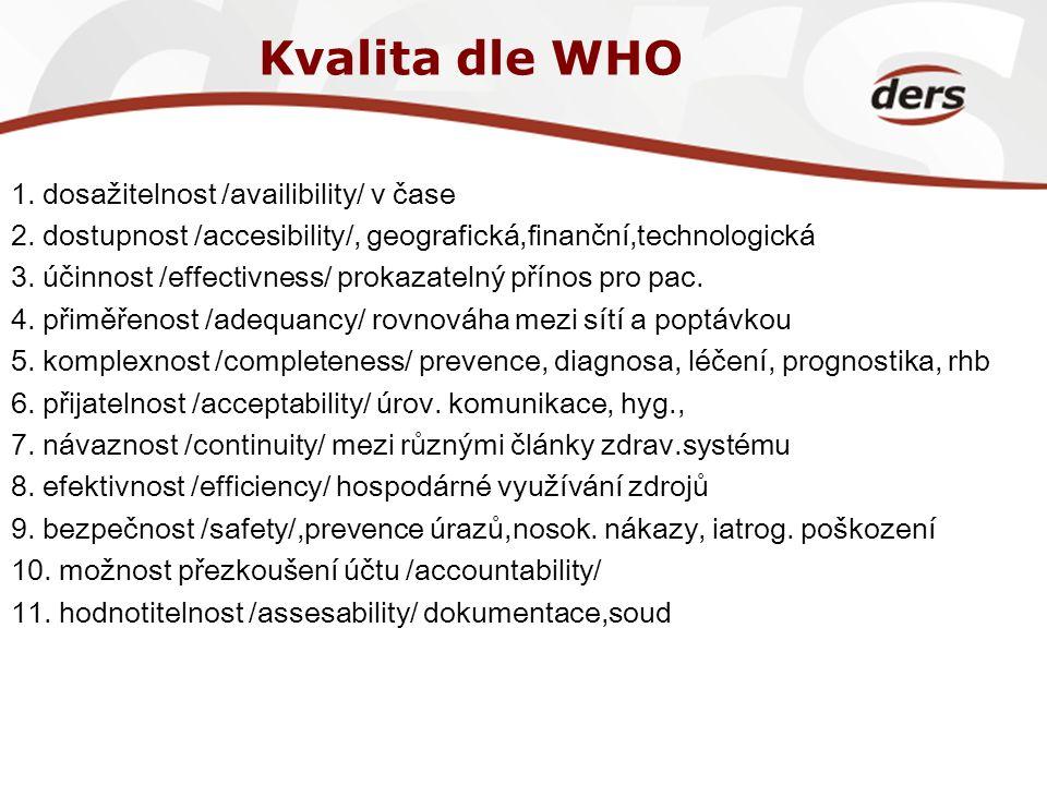 Kvalita dle WHO 1. dosažitelnost /availibility/ v čase 2. dostupnost /accesibility/, geografická,finanční,technologická 3. účinnost /effectivness/ pro