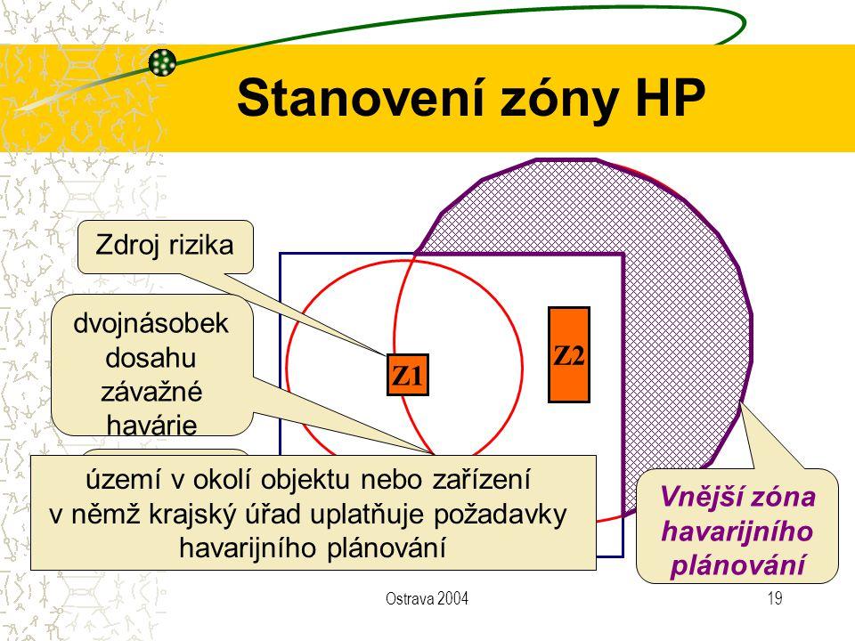 Ostrava 200419 Stanovení zóny HP Z1 Z2 Zdroj rizika Hranice areálu podniku Vnější zóna havarijního plánování dvojnásobek dosahu závažné havárie území v okolí objektu nebo zařízení v němž krajský úřad uplatňuje požadavky havarijního plánování