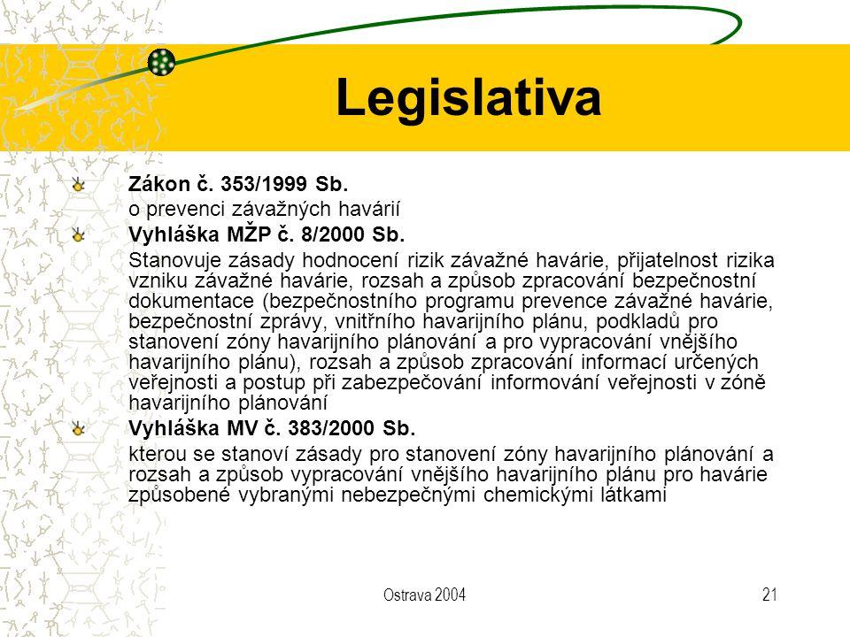 Ostrava 200421 Legislativa Zákon č. 353/1999 Sb. o prevenci závažných havárií Vyhláška MŽP č. 8/2000 Sb. Stanovuje zásady hodnocení rizik závažné havá