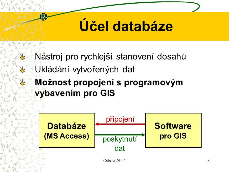 Ostrava 20048 Účel databáze Nástroj pro rychlejší stanovení dosahů Ukládání vytvořených dat Možnost propojení s programovým vybavením pro GIS Databáze
