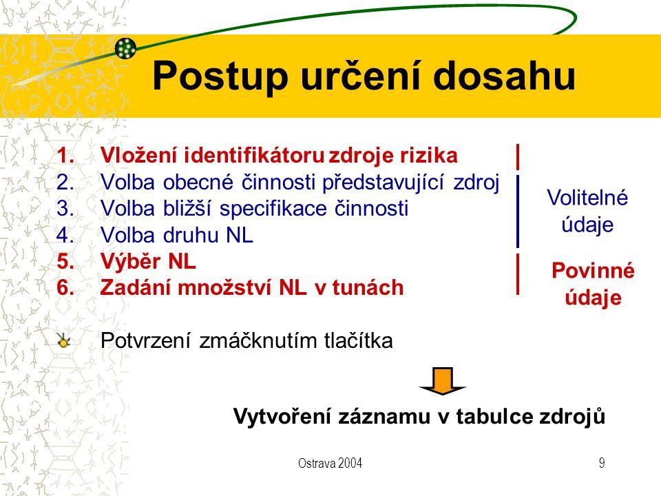 Ostrava 20049 Postup určení dosahu 1.Vložení identifikátoru zdroje rizika 2.Volba obecné činnosti představující zdroj 3.Volba bližší specifikace činno
