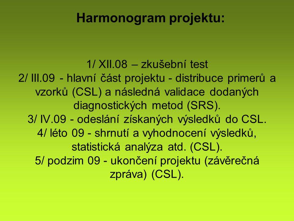 Harmonogram projektu: 1/ XII.08 – zkušební test 2/ III.09 - hlavní část projektu - distribuce primerů a vzorků (CSL) a následná validace dodaných diagnostických metod (SRS).