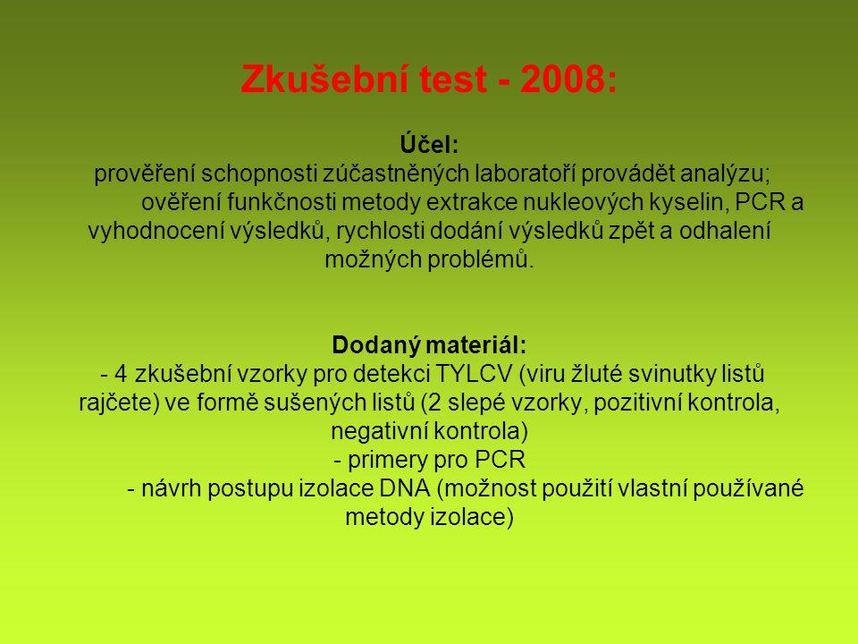 Zkušební test - 2008: Účel: prověření schopnosti zúčastněných laboratoří provádět analýzu; ověření funkčnosti metody extrakce nukleových kyselin, PCR a vyhodnocení výsledků, rychlosti dodání výsledků zpět a odhalení možných problémů.