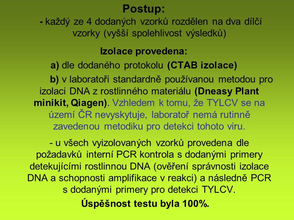 Postup: - každý ze 4 dodaných vzorků rozdělen na dva dílčí vzorky (vyšší spolehlivost výsledků) Izolace provedena: a) dle dodaného protokolu (CTAB izolace) b) v laboratoři standardně používanou metodou pro izolaci DNA z rostlinného materiálu (Dneasy Plant minikit, Qiagen).