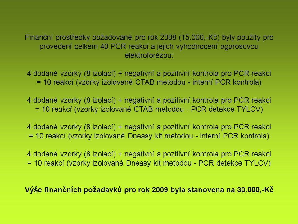 Finanční prostředky požadované pro rok 2008 (15.000,-Kč) byly použity pro provedení celkem 40 PCR reakcí a jejich vyhodnocení agarosovou elektroforézou: 4 dodané vzorky (8 izolací) + negativní a pozitivní kontrola pro PCR reakci = 10 reakcí (vzorky izolované CTAB metodou - interní PCR kontrola) 4 dodané vzorky (8 izolací) + negativní a pozitivní kontrola pro PCR reakci = 10 reakcí (vzorky izolované CTAB metodou - PCR detekce TYLCV) 4 dodané vzorky (8 izolací) + negativní a pozitivní kontrola pro PCR reakci = 10 reakcí (vzorky izolované Dneasy kit metodou - interní PCR kontrola) 4 dodané vzorky (8 izolací) + negativní a pozitivní kontrola pro PCR reakci = 10 reakcí (vzorky izolované Dneasy kit metodou - PCR detekce TYLCV) Výše finančních požadavků pro rok 2009 byla stanovena na 30.000,-Kč