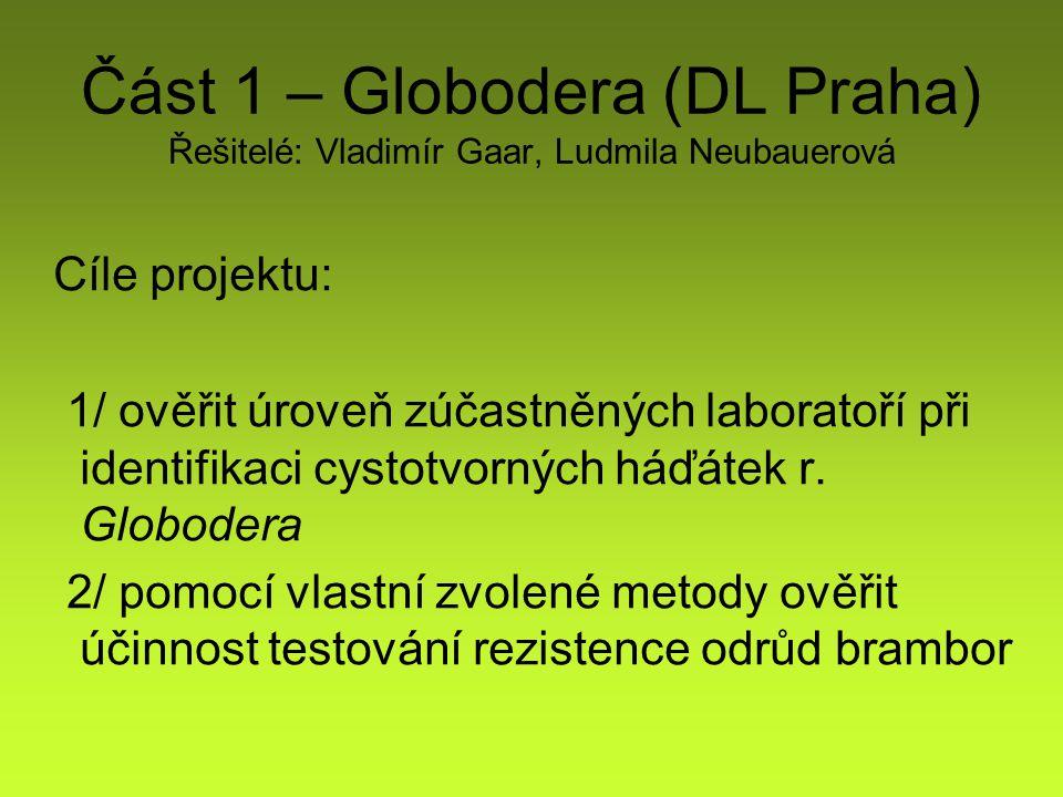 Část 1 – Globodera (DL Praha) Řešitelé: Vladimír Gaar, Ludmila Neubauerová Cíle projektu: 1/ ověřit úroveň zúčastněných laboratoří při identifikaci cystotvorných háďátek r.