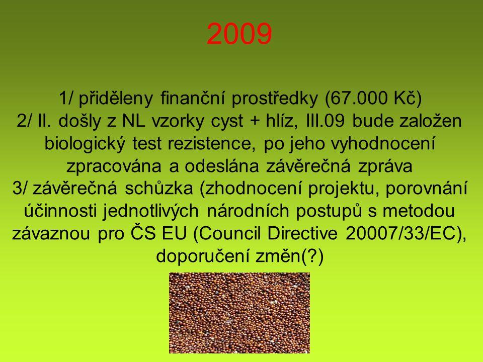 2009 1/ přiděleny finanční prostředky (67.000 Kč) 2/ II.