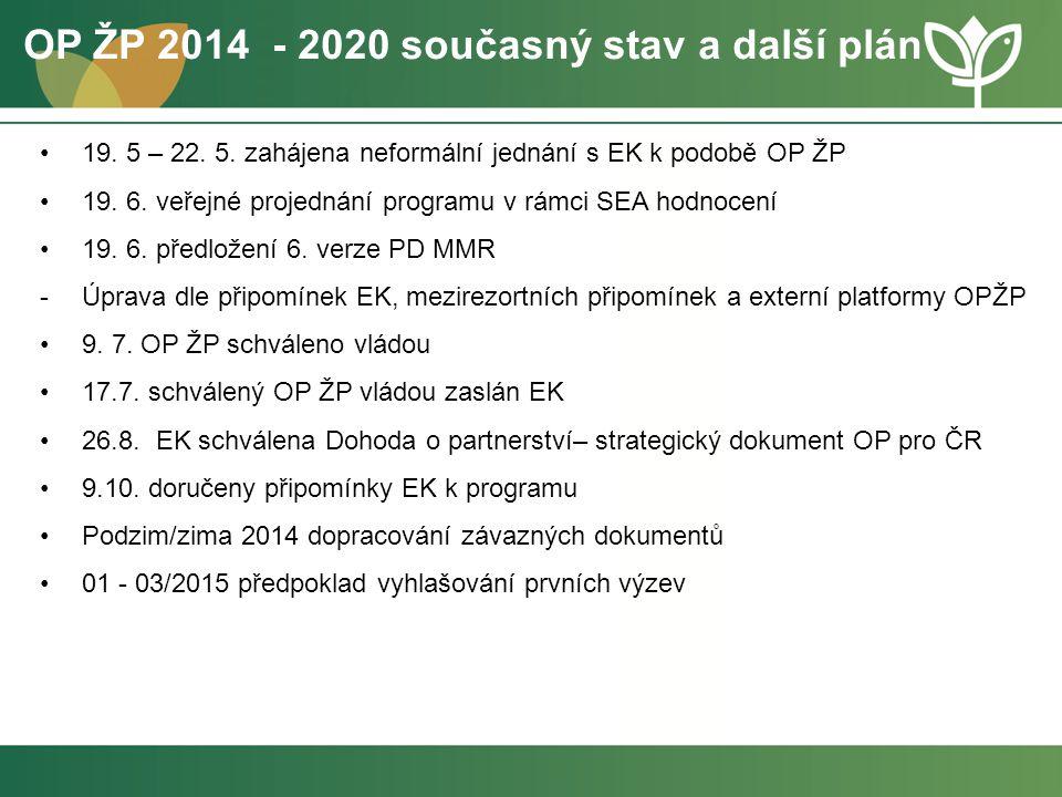 6 prioritních os (5 věcných, 1 pro financování adminstrace programu) -PO 1 Zlepšování kvality vody a snižování rizika povodní -PO 2 Zlepšování kvality ovzduší v lidských sídlech -PO 3 Odpady a materiálové toky, ekologické zátěže a rizik -PO 4 Ochrana a péče o přírodu a krajinu -PO 5 Energetické úspory -PO 6 Technická pomoc OP ŽP 2014 - 2020