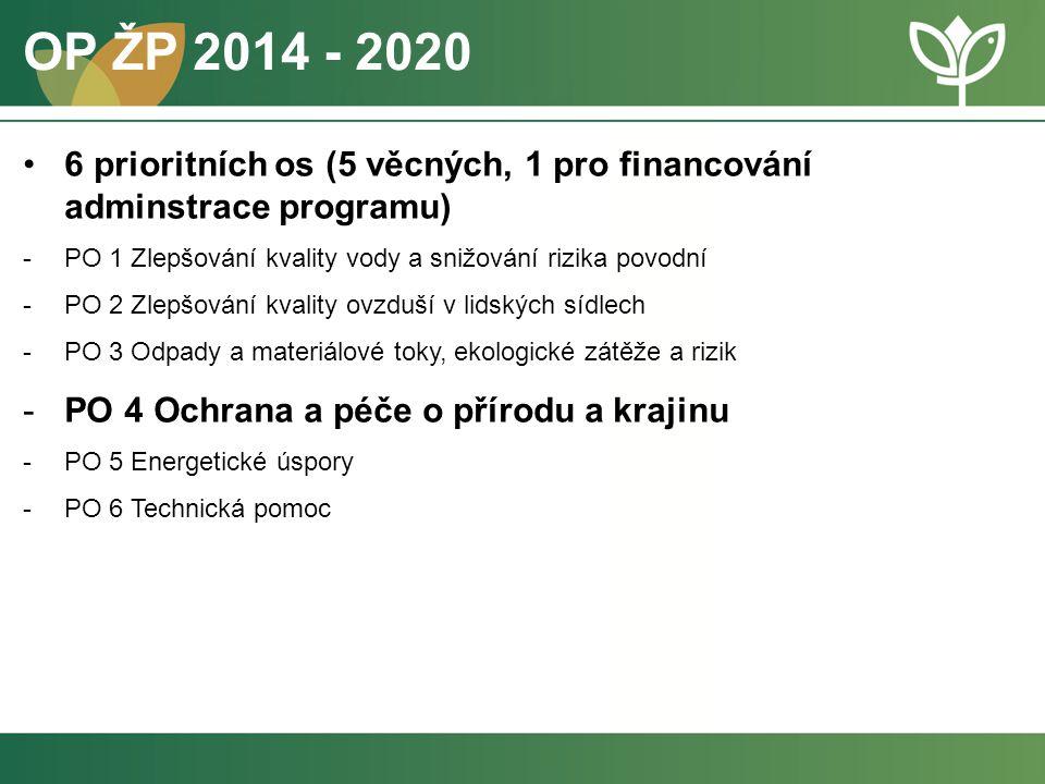 6 prioritních os (5 věcných, 1 pro financování adminstrace programu) -PO 1 Zlepšování kvality vody a snižování rizika povodní -PO 2 Zlepšování kvality