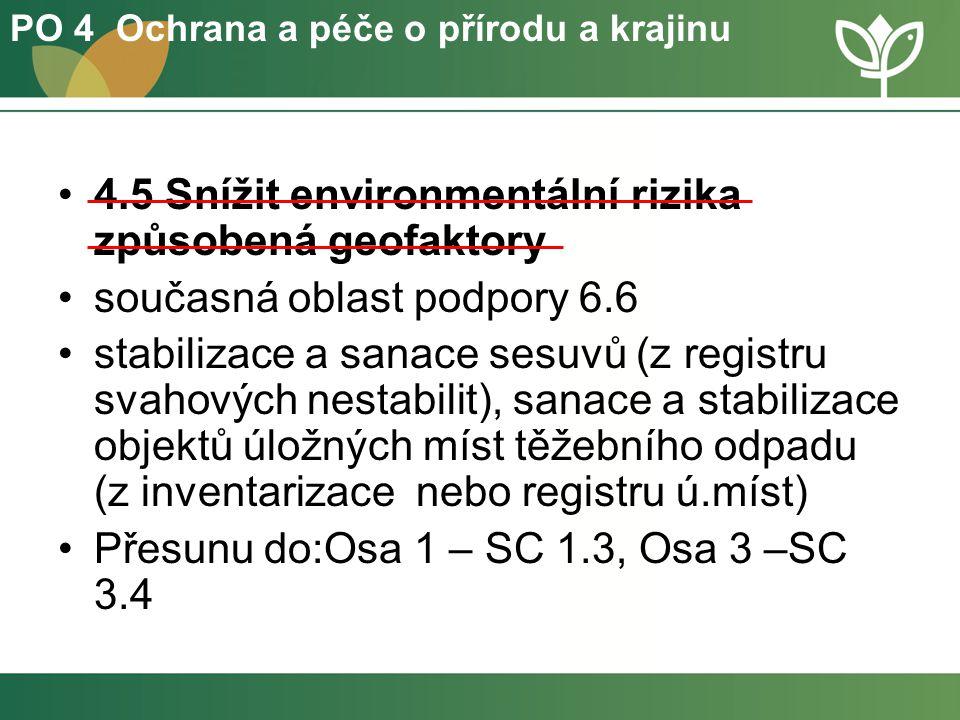 4.5 Snížit environmentální rizika způsobená geofaktory současná oblast podpory 6.6 stabilizace a sanace sesuvů (z registru svahových nestabilit), sana