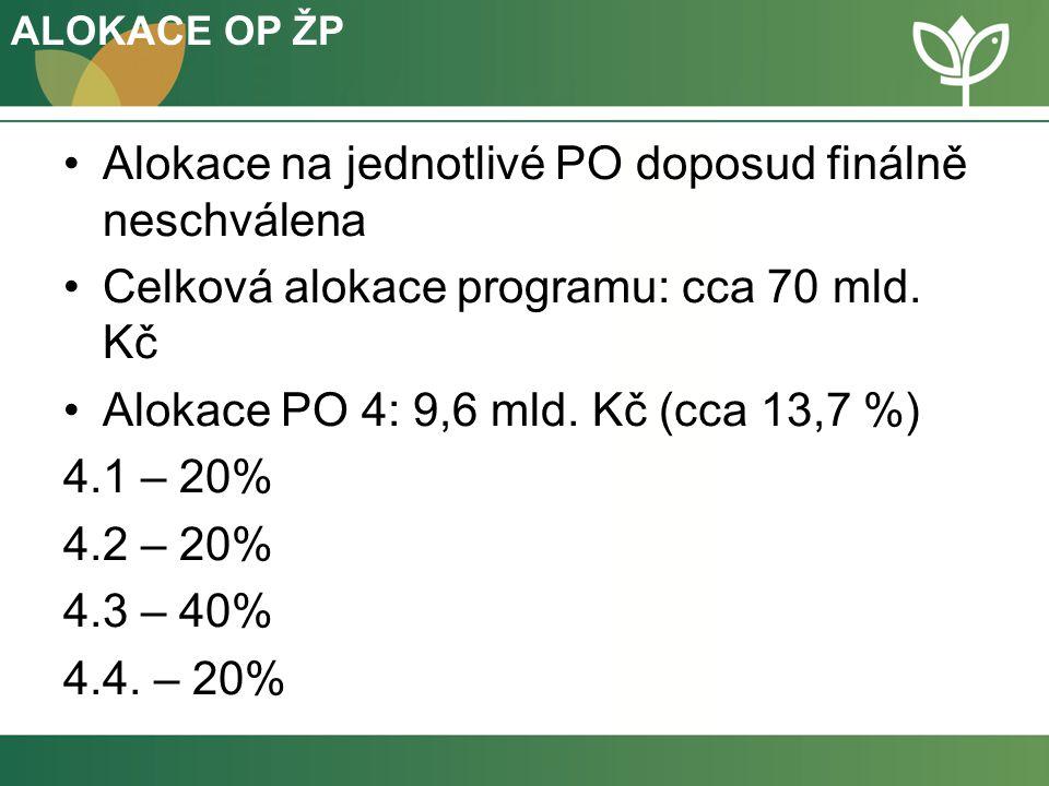 Role AOPK ČR v OP ŽP 2014 - 2020 DÍLČÍ ZPROSTŘEDKUJÍCÍ SUBJEKT PO4 (KROME 4.1) x dodavatelský subjekt v současném období -Přímá odpovědnost ŘO, MŽP -Rozdělení rolí mezi AOPK ČR a SFŽP AOPK ČR: -Příjem žádostí -Formální kontrola a kontrola přijatelnosti -Nastavení způsobilých výdajů -Hodnocení dle ekologicko – technických kritérií (vč.