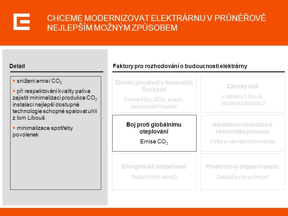 CHCEME MODERNIZOVAT ELEKTRÁRNU V PRŮNÉŘOVĚ NEJLEPŠÍM MOŽNÝM ZPŮSOBEM DetailFaktory pro rozhodování o budoucnosti elektrárny Životní prostředí v Severních Čechách Emise Nox, SOx, prach, zásobování teplem Zásoby uhlí v ložisku Libouš, možnost dovozu.