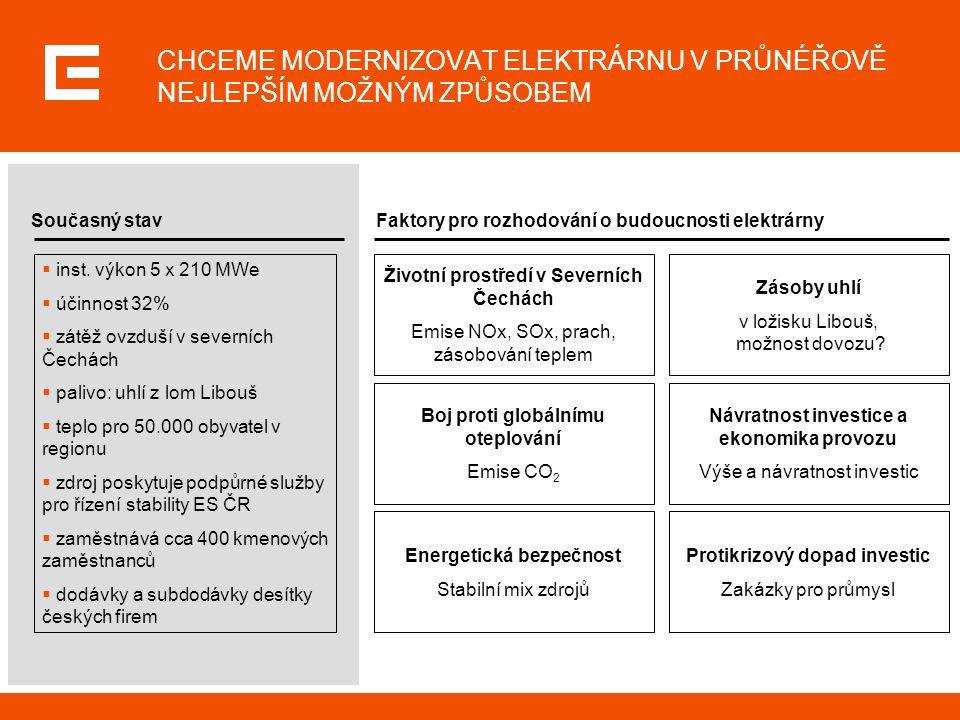 OBJEKTIVNÍ HODNOCENÍ UVEDENÝCH VARIANT Životní prostředí v Severních Čechách Zásoby uhlí Boj proti globálnímu oteplování Ekonomika výstavby a provozu Energetická bezpečnost Protikrizový dopad investic Varianta ČEZ Fiktivní alternativa MŽP Nulová varianta Vyhovující  Neutrální  Nevyhovující      