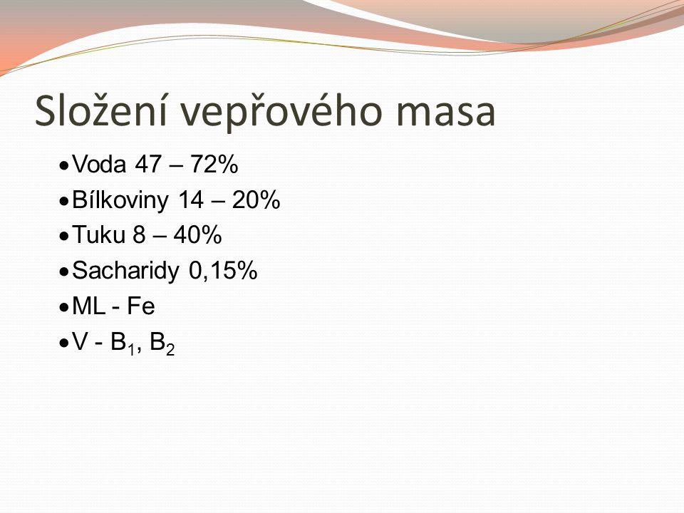 Složení vepřového masa  Voda 47 – 72%  Bílkoviny 14 – 20%  Tuku 8 – 40%  Sacharidy 0,15%  ML - Fe  V - B 1, B 2