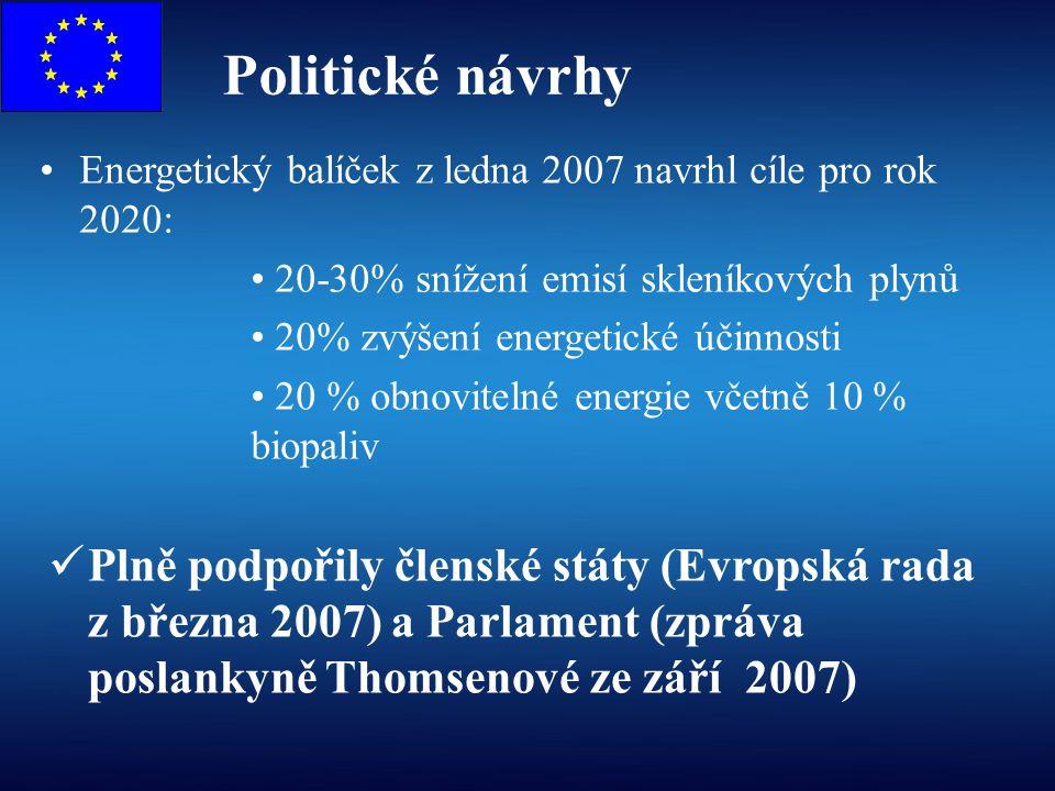 Energetický balíček z ledna 2007 navrhl cíle pro rok 2020: 20-30% snížení emisí skleníkových plynů 20% zvýšení energetické účinnosti 20 % obnovitelné energie včetně 10 % biopaliv Politické návrhy Plně podpořily členské státy (Evropská rada z března 2007) a Parlament (zpráva poslankyně Thomsenové ze září 2007)