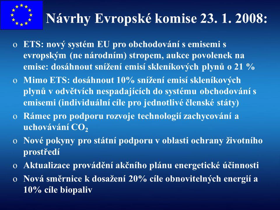 Návrhy Evropské komise 23. 1. 2008: oETS: nový systém EU pro obchodování s emisemi s evropským (ne národním) stropem, aukce povolenek na emise: dosáhn