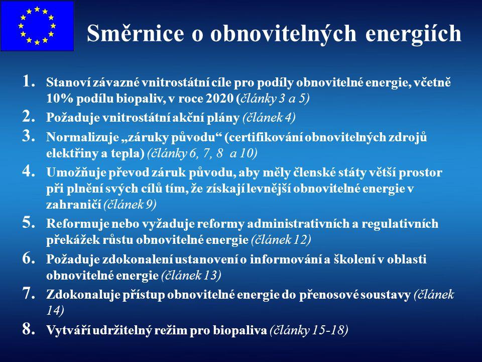 Směrnice o obnovitelných energiích 1. Stanoví závazné vnitrostátní cíle pro podíly obnovitelné energie, včetně 10% podílu biopaliv, v roce 2020 (článk