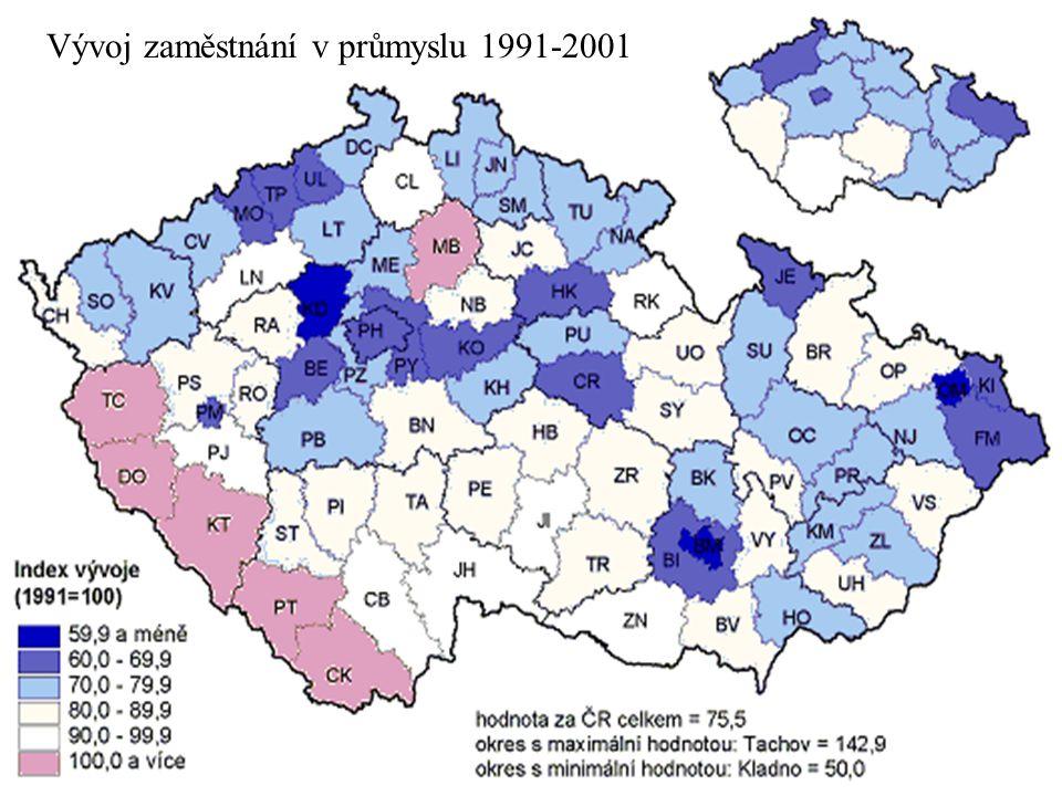 Vývoj zaměstnání v průmyslu 1991-2001