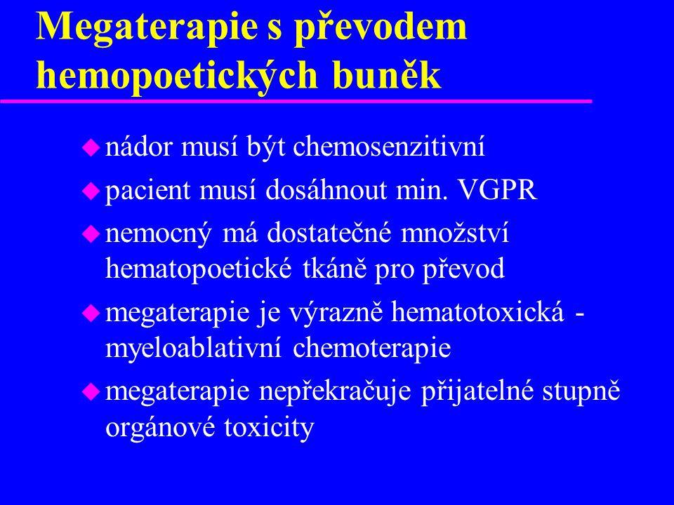 Megaterapie s převodem hemopoetických buněk - schéma u Konvenční terapie u Odběr hematopoetické tkáně - štěpu u Dosažení CR nebo VGPR u Megaterapie u Převod štěpu u Izolace do dobu obnovy krvetvorby