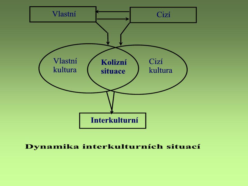 """11. – 12. 7. 2005 """"Interkulturní dovednosti a jejich využití ve styku s migranty"""" UP Olomouc 13. – 14. 7.2005 Kabinet interkulturních studií"""