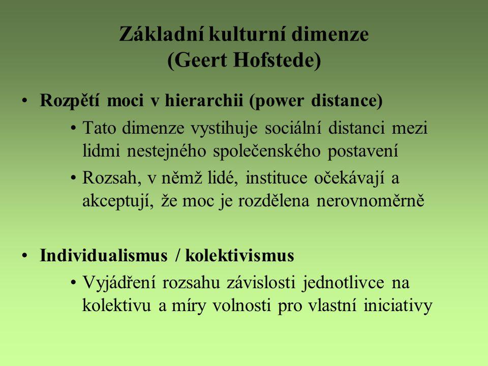 Základní kulturní dimenze (Geert Hofstede) Rozpětí moci v hierarchii (power distance) Tato dimenze vystihuje sociální distanci mezi lidmi nestejného s