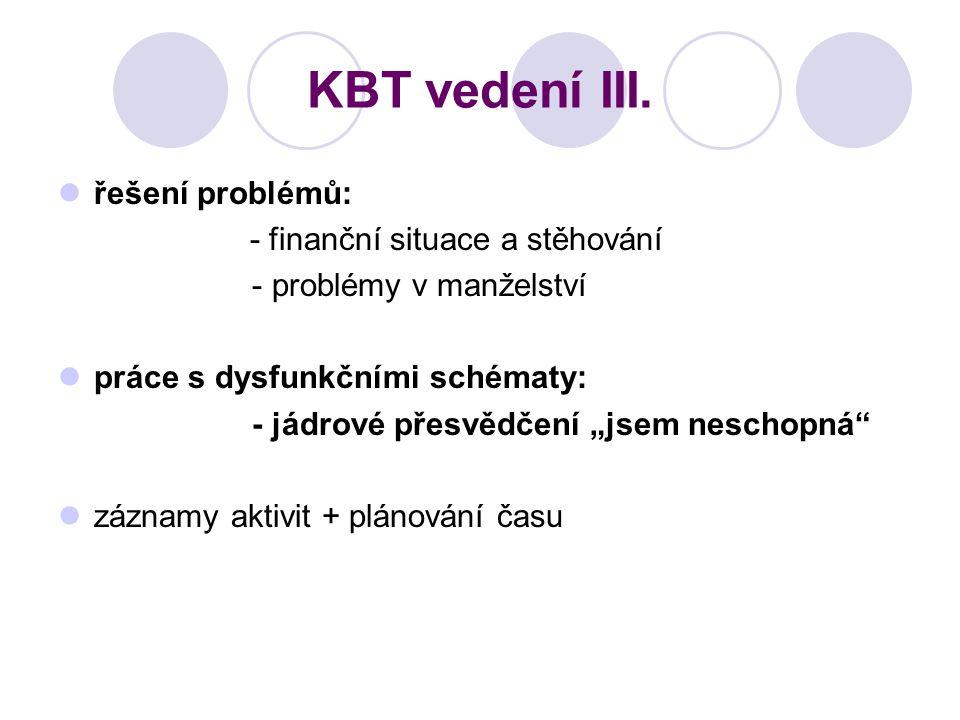 """KBT vedení III. řešení problémů: - finanční situace a stěhování - problémy v manželství práce s dysfunkčními schématy: - jádrové přesvědčení """"jsem nes"""