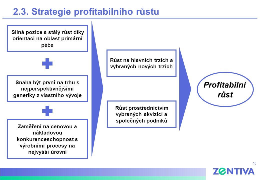 10 2.3. Strategie profitabilního růstu Silná pozice a stálý růst díky orientaci na oblast primární péče Růst na hlavních trzích a vybraných nových trz