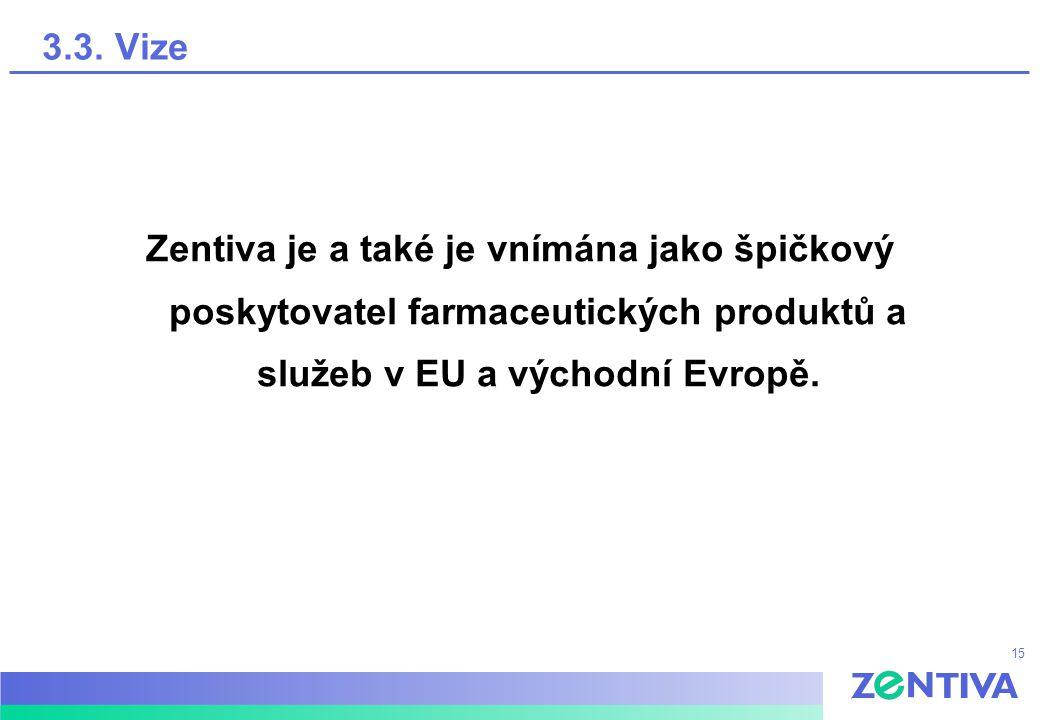 15 3.3. Vize Vize Zentiva je a také je vnímána jako špičkový poskytovatel farmaceutických produktů a služeb v EU a východní Evropě.