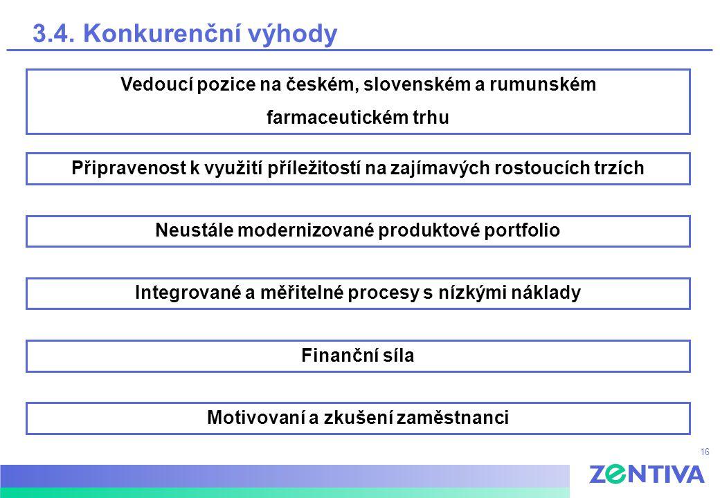 16 3.4. Konkurenční výhody Finanční síla Vedoucí pozice na českém, slovenském a rumunském farmaceutickém trhu Neustále modernizované produktové portfo