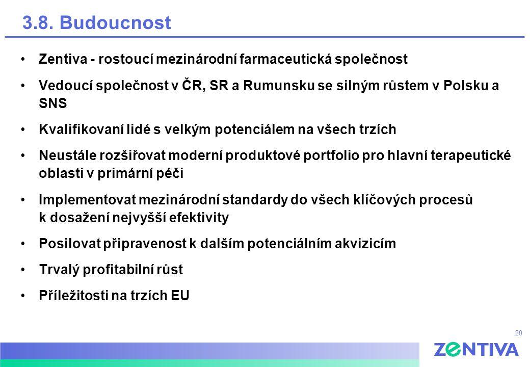 20 3.8. Budoucnost Zentiva - rostoucí mezinárodní farmaceutická společnost Vedoucí společnost v ČR, SR a Rumunsku se silným růstem v Polsku a SNS Kval