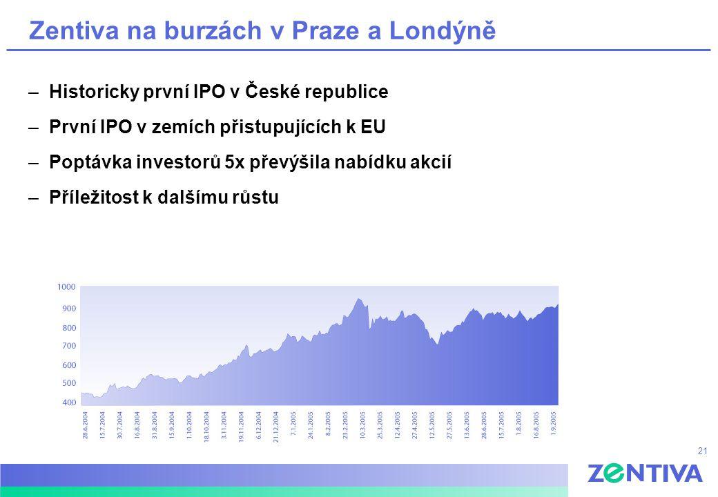 21 Zentiva na burzách v Praze a Londýně –Historicky první IPO v České republice –První IPO v zemích přistupujících k EU –Poptávka investorů 5x převýši