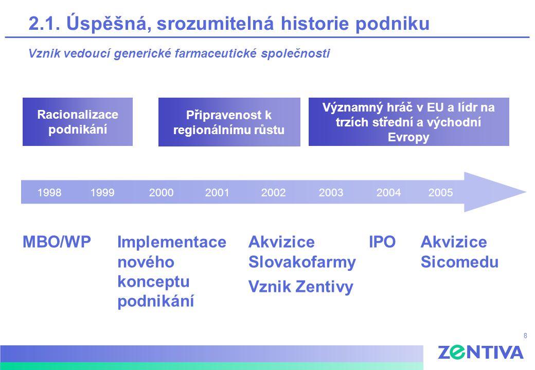 8 2.1. Úspěšná, srozumitelná historie podniku Vznik vedoucí generické farmaceutické společnosti Racionalizace podnikání 19981999 Připravenost k region