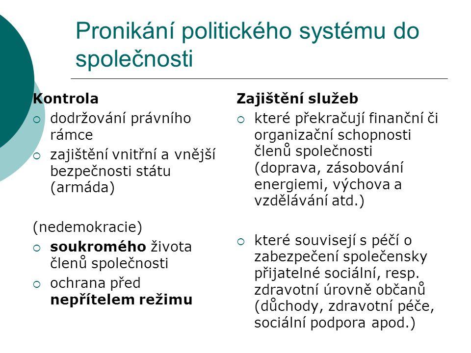 Pronikání politického systému do společnosti Kontrola  dodržování právního rámce  zajištění vnitřní a vnější bezpečnosti státu (armáda) (nedemokraci