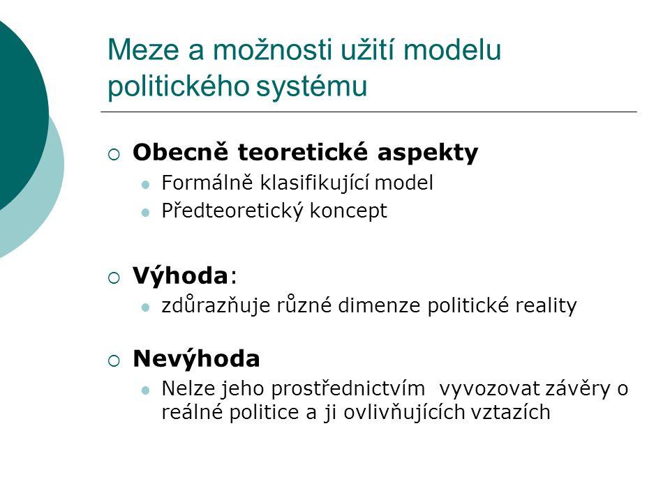 Meze a možnosti užití modelu politického systému  Obecně teoretické aspekty Formálně klasifikující model Předteoretický koncept  Výhoda: zdůrazňuje
