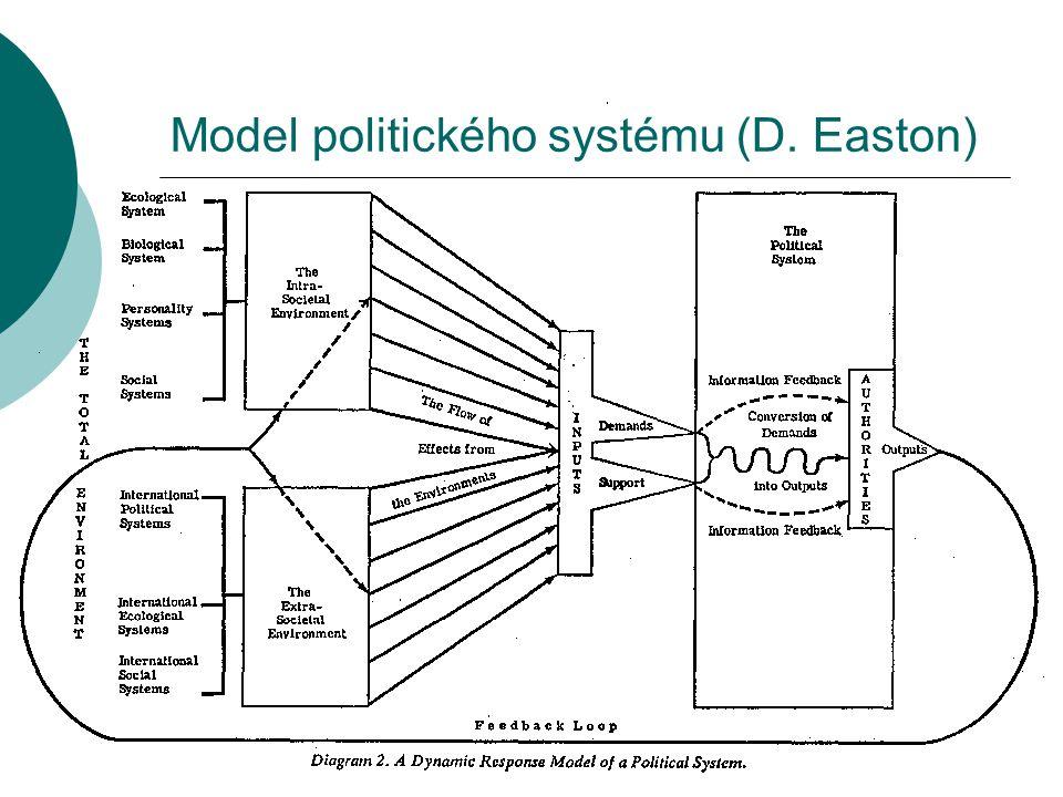 Prostor a čas  Area approach Heuristicky opodstatněný Metodologicky problematický  Historická ukotvenost Heuristicky opodstatněný Metodologicky vhodný